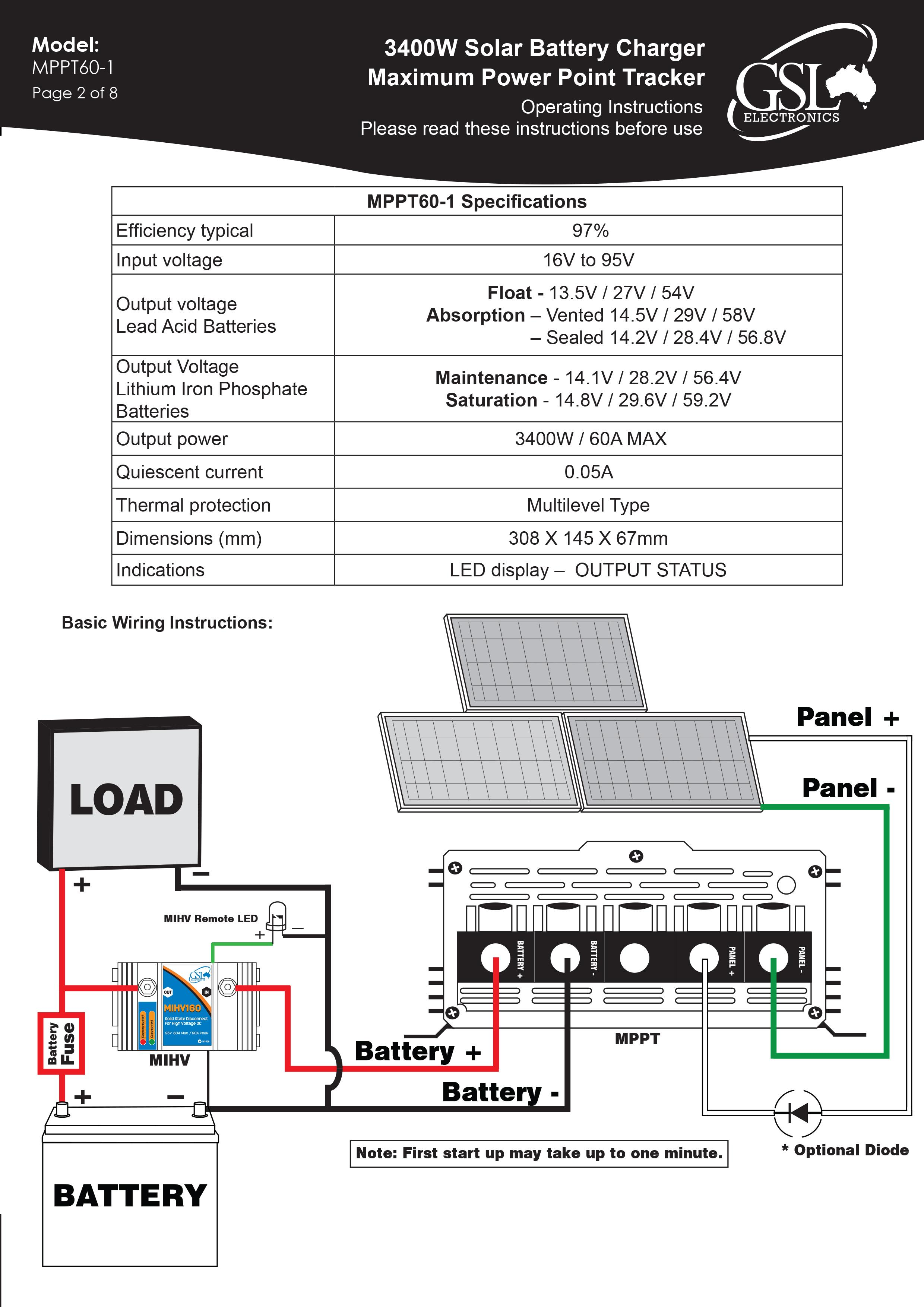 Gsl Mppt Solar Charger 60amp Home Of 12 Volt Controller 145v Open Circuit Voltage Charge Maximum Power Point Tracking Regulator Faqs